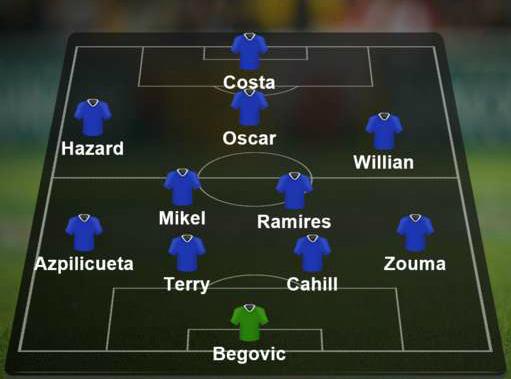 Chelsea 1-3 Liverpool: Thua và lâm nguy 3