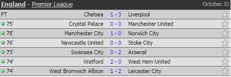 Crystal Palace 0-0 MU: Chia điểm đáng tiếc 2