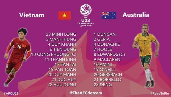 Thua Australia, U23 Việt Nam bị chuẩn bị về nước sớm 4