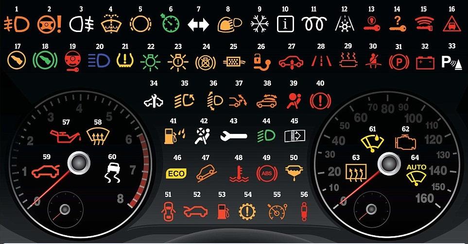 Hình ảnh 4 thói quen xấu khiến ôtô nhanh hỏng số 2