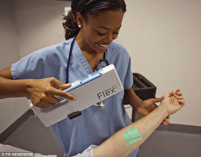 Công nghệ nhìn xuyên thấu da giúp lấy ven chính xác 100\% 1