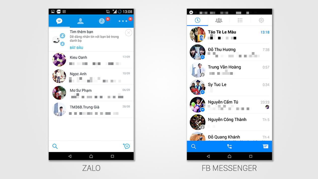 So sánh Zalo vs Messenger: Đâu là ứng dụng nhắn tin miễn phí tốt nhất? 2
