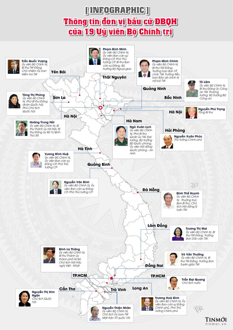 Infographic: Thông tin đơn vị bầu cử ĐBQH của 19 Uỷ viên Bộ Chính trị 1