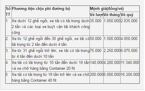 Hình ảnh Ngày 25/5, chính thức thu phí cao tốc Hà Nội - Bắc Giang số 1