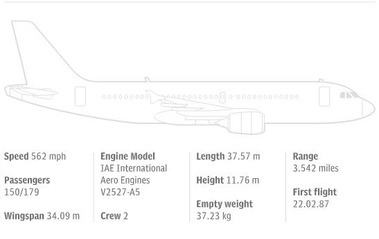 Máy bay Ai Cập rơi: Khả năng khủng bố là cao nhất 1