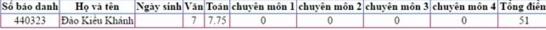 Nữ sinh Hà Nội làm bài thi trên giường bệnh được 51 điểm 1