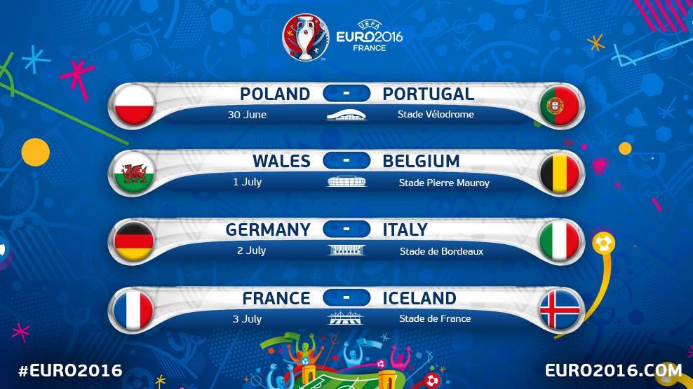 Tứ kết Euro 2016: Chờ vào câu chuyện
