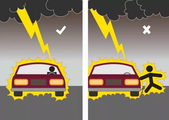 Đi ôtô dưới trời mưa có bị sét đánh không? 2