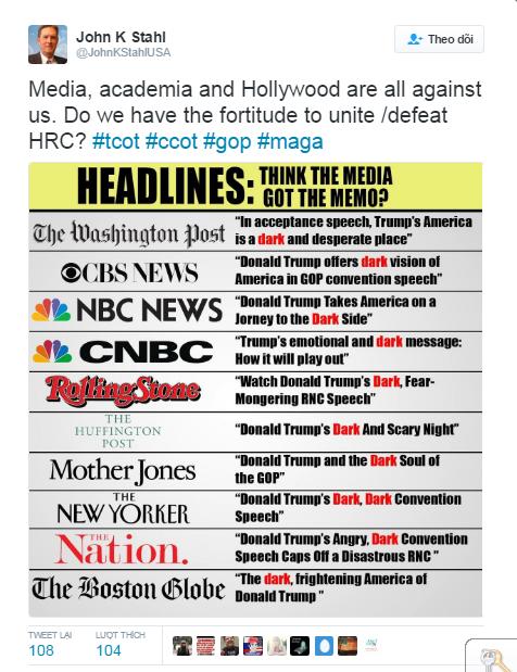 """Truyền thông Mỹ công khai """"thiên vị"""" Clinton, Trump đơn độc 3"""