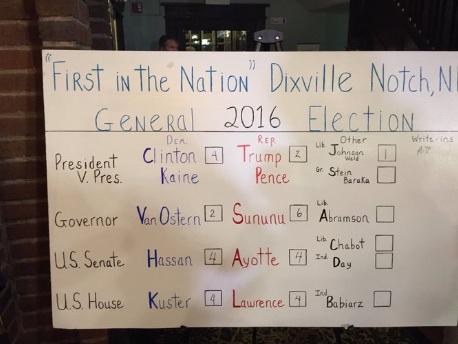 Toàn cảnh diễn biến bầu cử tổng thống Mỹ 2016 12