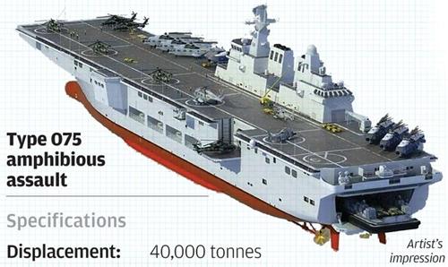 Trung Quốc đóng tàu đổ bộ tấn công lớn nhất cho hải quân 1
