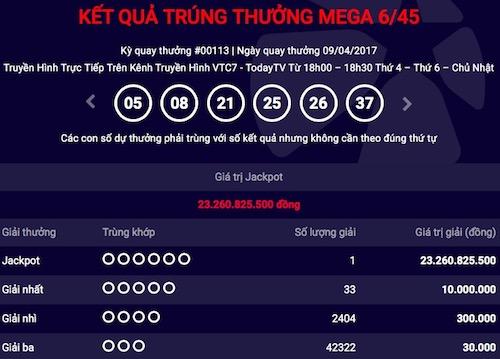 Vé số trúng giải Jackpot hơn 23 tỷ đồng được phát hành ở Hà Nội 1