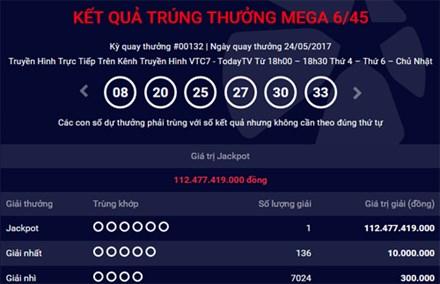 Vé trúng giải Jackot hơn 112 tỷ đồng được bán tại Hà Nội 1