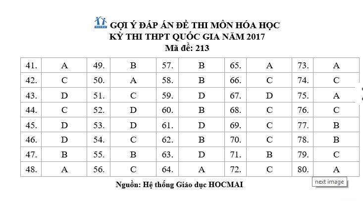 Gợi ý đáp án đề thi Khoa học tự nhiên môn Hóa học THPT quốc gia 2017 các mã đề 12