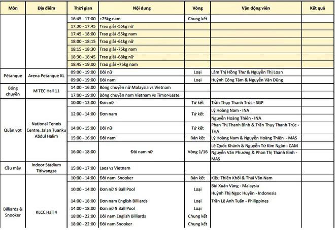Cập nhật BXH SEA Games 29 ngày 23/8: Việt Nam có đuổi kịp Singapore? 5