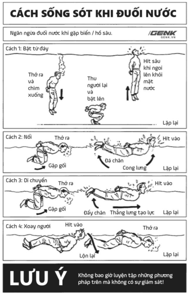 Phối hợp 4 nguyên tắc tuyệt vời này bạn có thể thoát đuối nước ngay cả khi tay chân bị trói 2