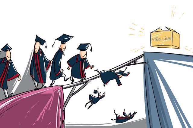 Thực trang sinh viên thất nghiệp