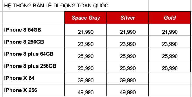 Hình ảnh iPhone X loạn giá tại Việt Nam dù chưa ra mắt trên thị trường số 2