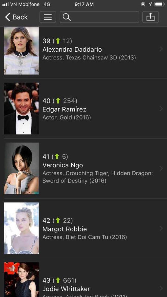 Ngô Thanh Vân vượt mặt Harley Quinn, lọt top 50 diễn viên được tìm kiếm trên IMDb 2