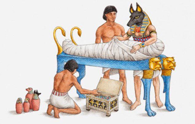 Có phải người Ai Cập cổ đại đã tìm ra châu Mỹ trước cả Columbus? 1