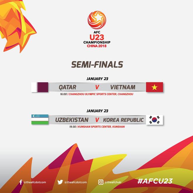 Fan U23 Việt Nam bối rối với kiểu công bố lịch thi đấu ngược đời của AFC 2
