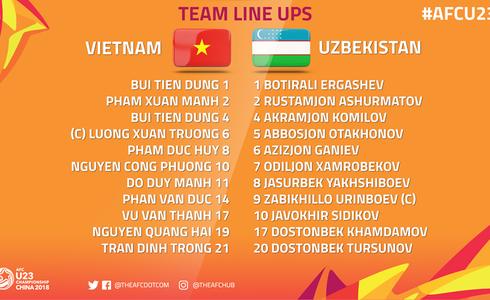 Cập nhật chung kết U23 châu Á: Tiết lộ đội hình ra sân của Việt Nam 1