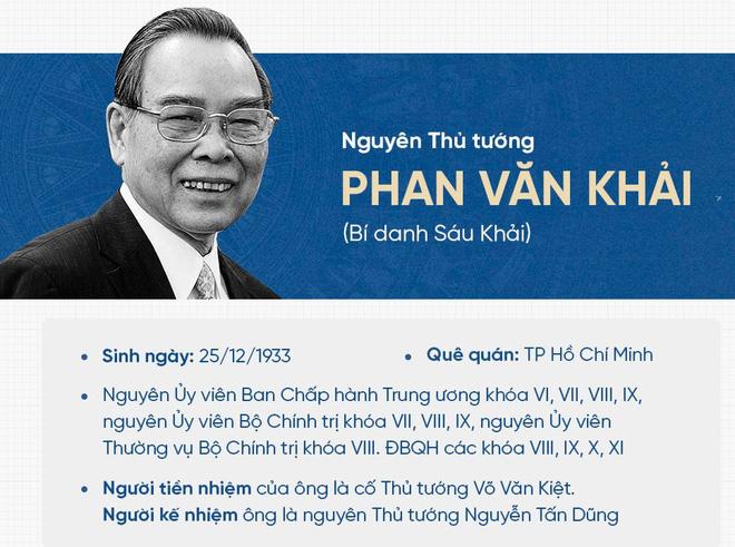 Bà Phạm Chi Lan: 'Món quà Tết' Thủ tướng Phan Văn Khải tặng doanh nghiệp 1