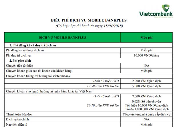 Vietcombank tiếp tục điều chỉnh loạt phí dịch vụ ngân hàng 1