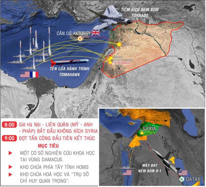 Toàn cảnh cuộc không kích của Mỹ và liên minh nhằm vào Syria ngày 14/4 1