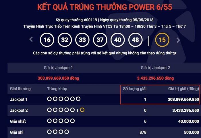 Chủ nhân giải độc đắc hơn 300 tỷ đồng mua vé Vietlott ở Hà Nội trước thời gian mở thưởng 1 ngày 1