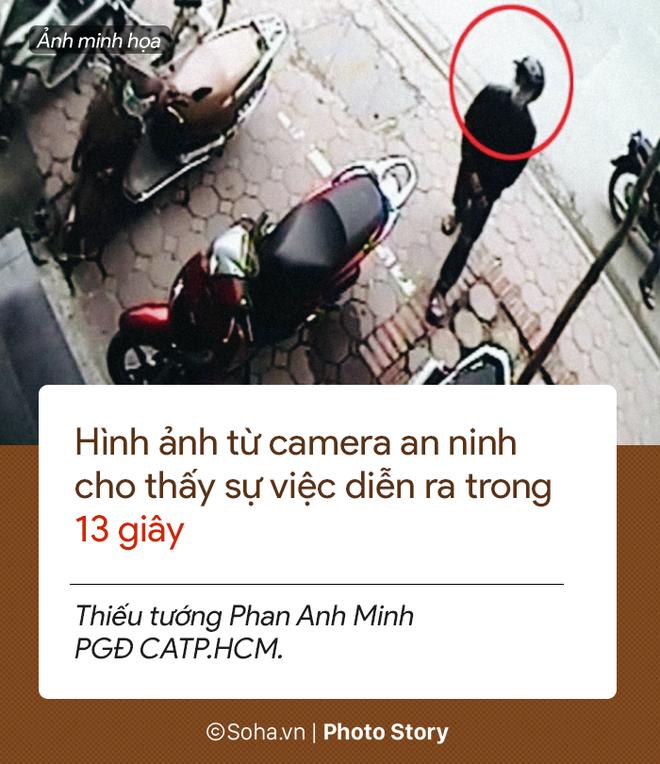 [PHOTO STORY] 13 giây gây án của tên cướp Tài mụn khi bị các hiệp sĩ vây ráp - Ảnh 21.
