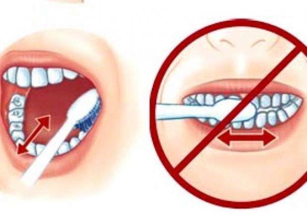 Thói quen đánh răng sai 90\% người mắc phải: Làm ướt bàn chải trước khi đánh răng 3