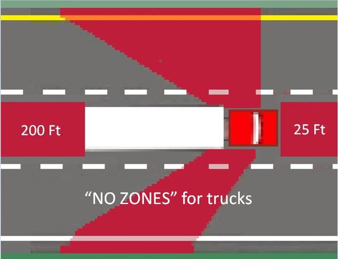Bảng đo độ nguy hiểm khi lùi của các loại xe phổ biến: Bán tải đáng sợ gấp đôi xe con! - Ảnh 4.