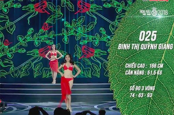 NÓNG: Phát hiện lỗi sai khó tin về 5 người đẹp thi bikini Chung khảo phía Nam Hoa hậu Việt Nam 14