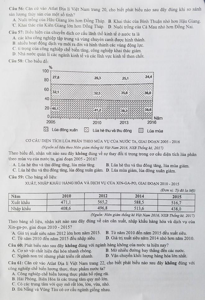 Đề thi Địa Lý: Quá dễ, chỉ cần khai thác tốt Atlat là có được 9-10 điểm! 2