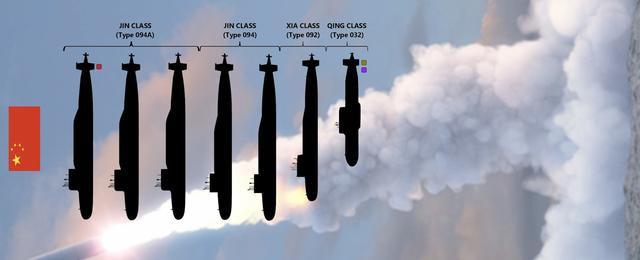 Trung Quốc vượt Anh, Pháp, lọt top 3 nước sở hữu nhiều tàu ngầm mang tên lửa đạn đạo nhất 3