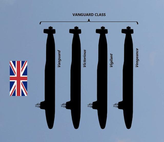 Trung Quốc vượt Anh, Pháp, lọt top 3 nước sở hữu nhiều tàu ngầm mang tên lửa đạn đạo nhất 5