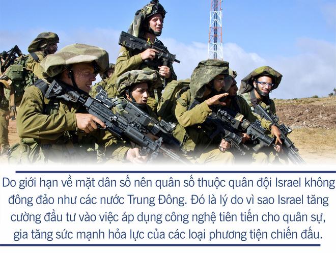 [Photo Story] Đừng dại gây chiến với Israel: 10 lý do buộc những cái 'đầu nóng' phải đóng băng 4