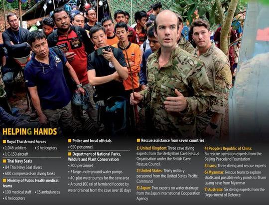 Hình ảnh Những người hùng trong cuộc chiến giải cứu đội bóng mắc kẹt ở hang động Thái Lan số 1