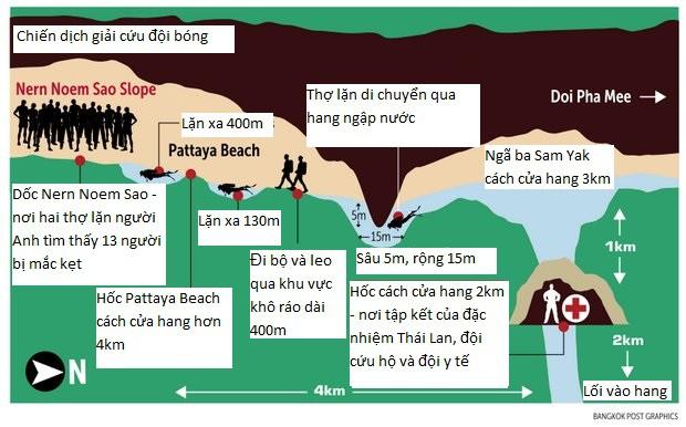 Những nguy cơ tiềm ẩn khi đội bóng nhí Thái Lan lặn ra khỏi hang 2