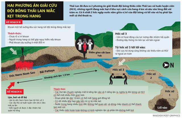 Đội bóng nhí Thái Lan chưa sẵn sàng để lặn khỏi hang động 1