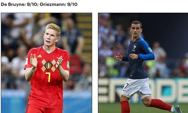 Bán kết World Cup Pháp - Bỉ: So sánh tương quan lực lượng 2 đội 8