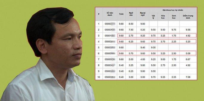 Vụ gian lận điểm thi THPT tại Hà Giang: Kiên quyết xử lý đến cùng, đúng người, đúng việc và không có vùng cấm 1