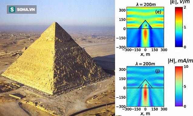 Nguồn năng lượng huyền bí trong kim tự tháp Giza tại Ai Cập có thể tạo đột phá mới 1