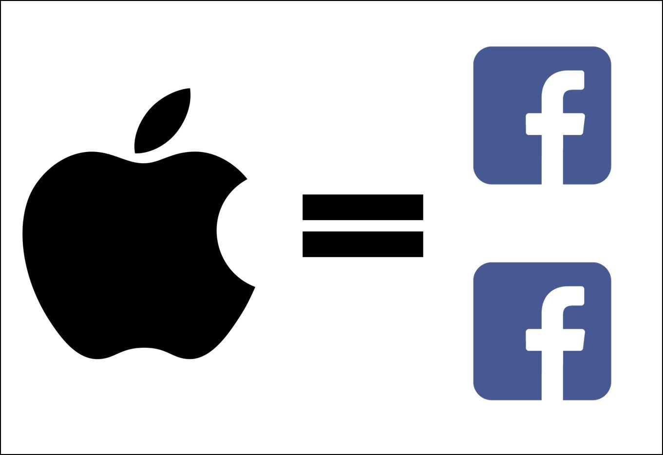 Giá trị 1.000 tỉ USD của Apple to đến mức nào? Những phép so sánh này sẽ khiến bạn phải há hốc mồm! - Ảnh 8.