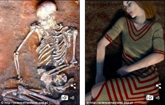 Những hình vẽ kỳ lạ trên bộ hài cốt của người phụ nữ 4.500 năm tuổi - Ảnh 2.