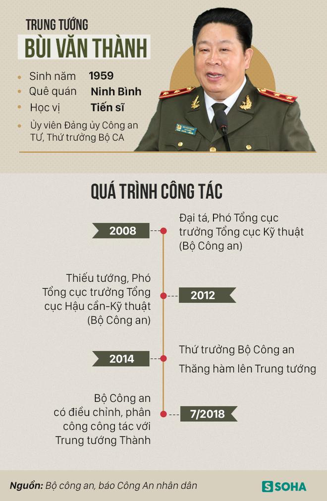 Trung tướng Bùi Văn Thành bị xem xét giáng 2 cấp xuống Đại tá là