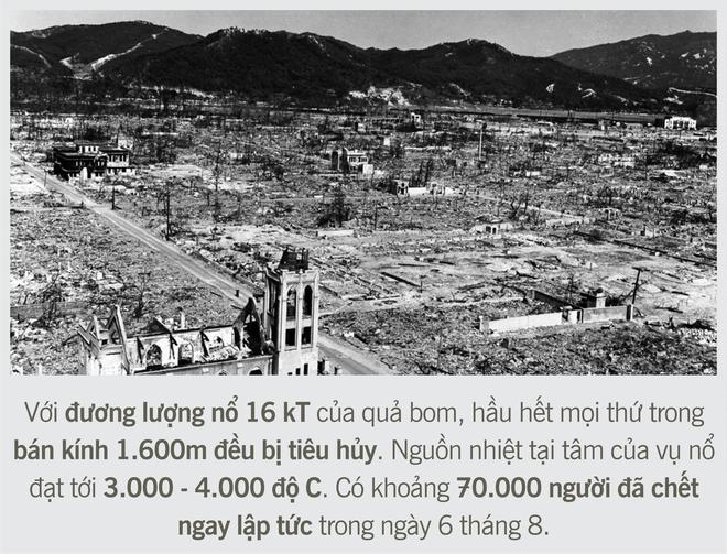 [Photo Story] Những hồi ức về thảm họa nguyên tử kinh hoàng nhất trong lịch sử 2