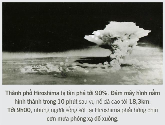 [Photo Story] Những hồi ức về thảm họa nguyên tử kinh hoàng nhất trong lịch sử 3