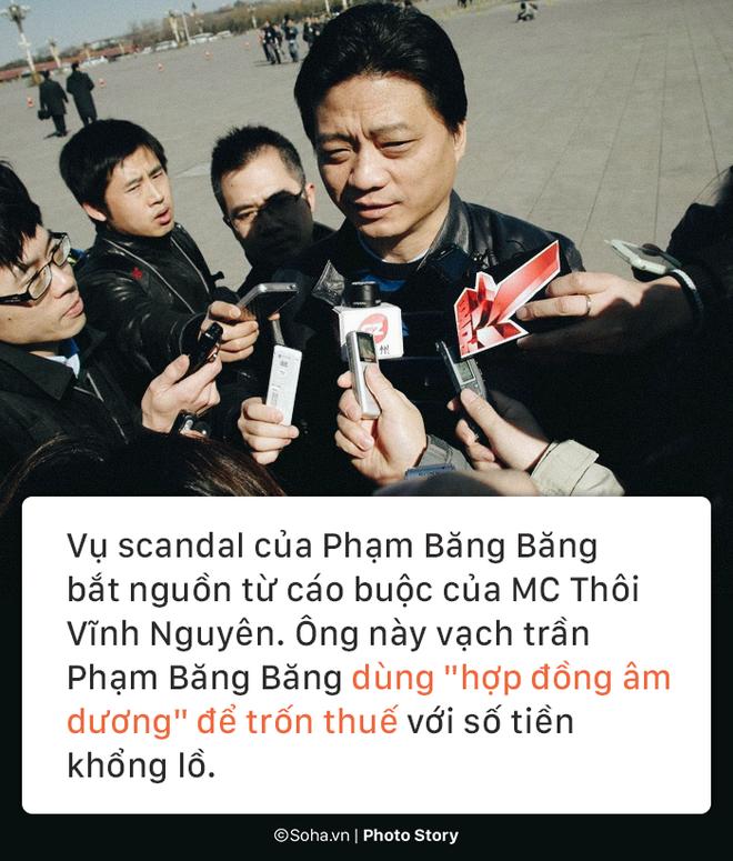Chuyên gia Đài Loan: 'Người chống lưng đã sa cơ, Phạm Băng Băng không còn cơ thoái tội' 1
